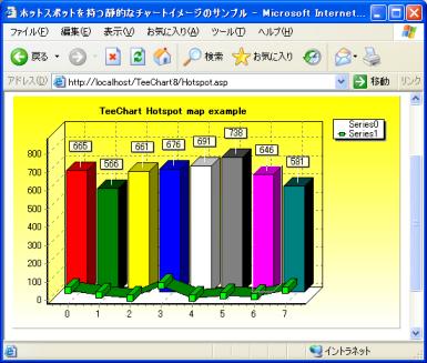 ニュートン製品案内 TeeChart Pro JP(Web対応 チャート/グラフ